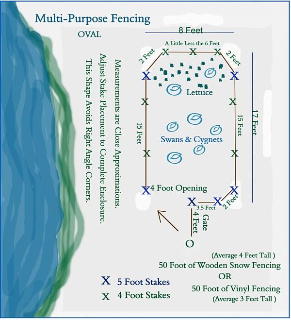 SWANs Multi-Purpose Fencing