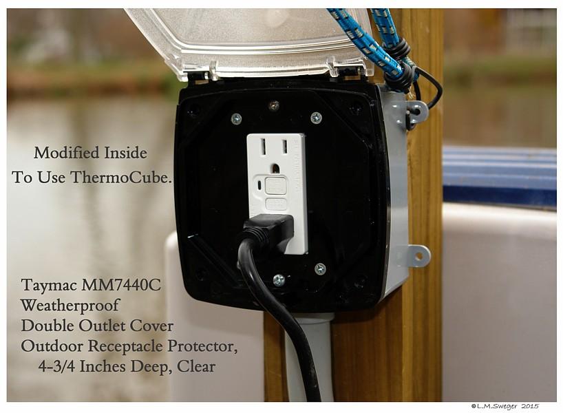 GFCI Electric Box